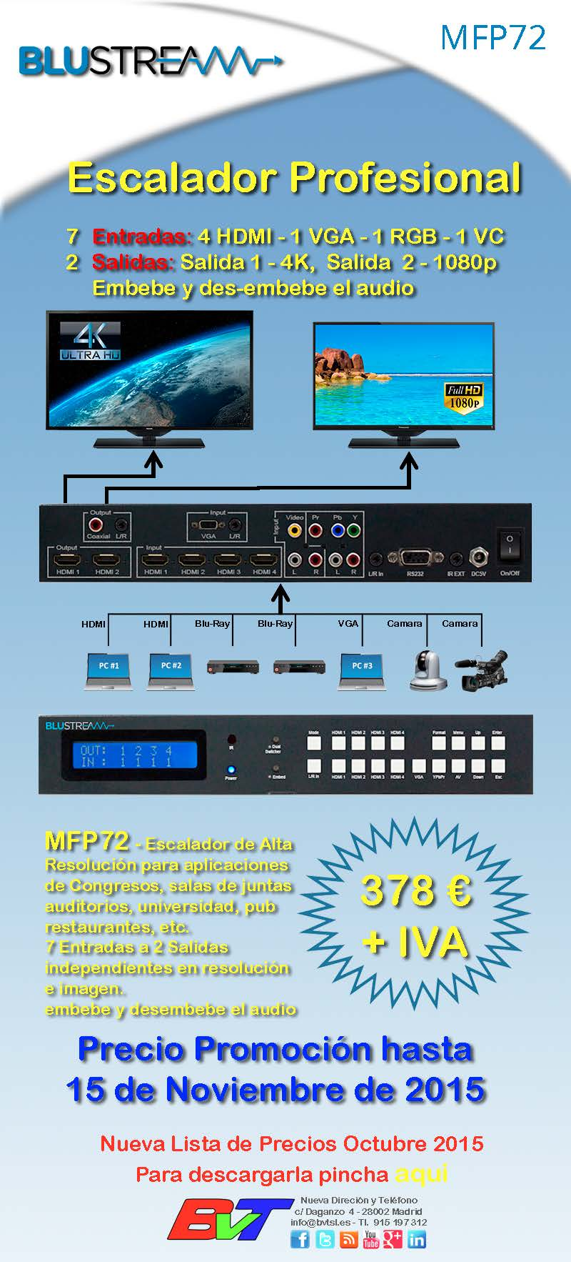 Precio Oferta MFP72 de Blustream