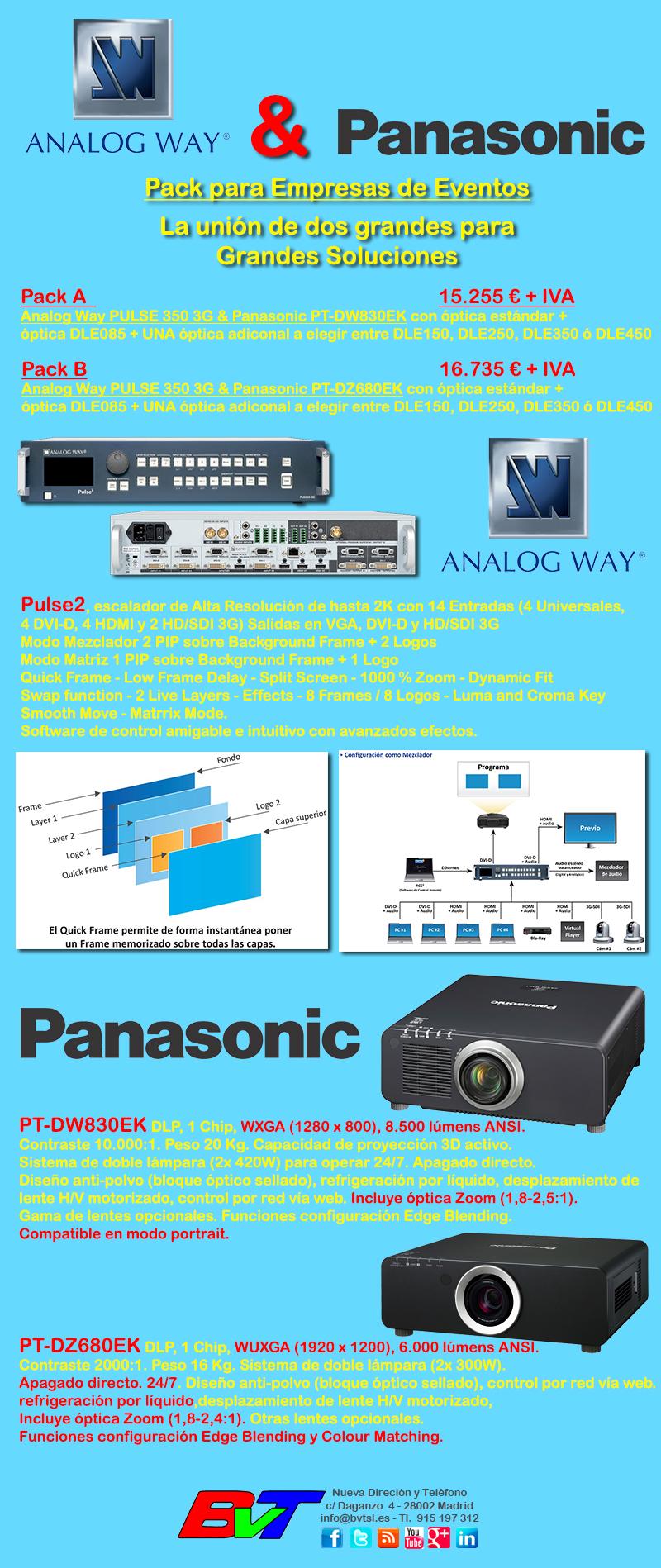 Pack Oferta Analog Way y Panasonic